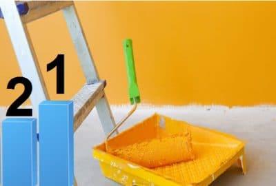 La Mejor Empresas de Pintores en Madrid